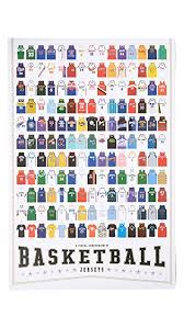 Amazon Pop Chart Lab A Visual Compendium Of Basketball Jerseys