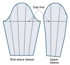 Sleeves Pattern New On Fitting Sleeves Threads