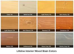 Wood Species Chart Natural Wood Colour Chart Bedowntowndaytona Com