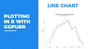 Plotting In R With Ggpubr Line Chart