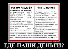 Довіра росіян до роботи Путіна знизилась за тиждень на 9%, - опитування ВЦВГД - Цензор.НЕТ 8047