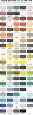 Rustoleum Combicolor Colour Chart Tools Paint Com Toolspaintcom On Pinterest