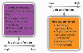 Recruiting Motivating And Keeping Quality Employees