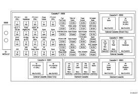 2007 jeep grand cherokee fuse block diagram anything wiring diagrams \u2022 1995 jeep grand cherokee limited interior fuse box diagram 47 impressive 2007 jeep liberty fuse panel diagram createinteractions rh createinteractions com 2007 jeep grand cherokee laredo fuse box diagram 1996 jeep
