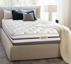 simmons mattress logo. Simmons Mattress Logo