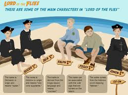 of the flies character essay lord of the flies character essay