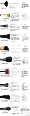 description makeup brushes