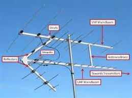 power antenna circuit wiring diagram images wiring diagram for tv antenna installation guidelines denny s antenna service