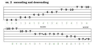 Guitar Scale Finger Chart 5 1 Lead Guitar Scales And Runs