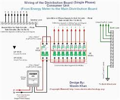 fuse box wiring wiring diagram simonand home electrical wiring basics at Home Fuse Box Diagram