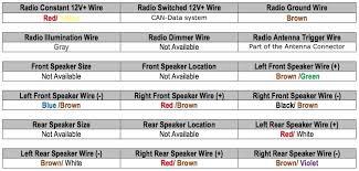 vw passat radio wiring diagram webtor me 2001 vw passat stereo wiring diagram vw passat radio wiring diagram