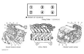 All Chevy 94 chevy 350 firing order : Spark Plug Wiring Diagram Chevy 350 - efcaviation.com