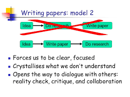 how to write a great research paper ppt video online writing papers model 2 forces us to be clear focused