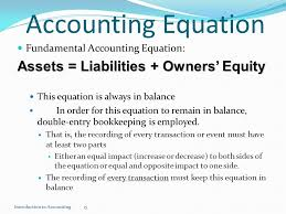 15 accounting equation