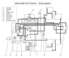 1983 ez go golf cart gas wiring diagram wiring diagram libraries 1983 ezgo golf cart wiring diagram wiring library95 ezgo battery wiring diagram wire center u2022 rh