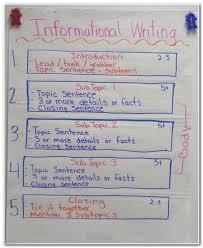 free essay writing pdf uk