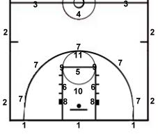 game elevation   personalize basketball training  drills and workouts diagram   half court layout