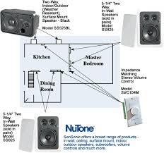 house wiring stereo systems wiring diagrams best whole house audio system diagram broan nutone electrical pioneer car stereo wiring diagram house wiring stereo systems