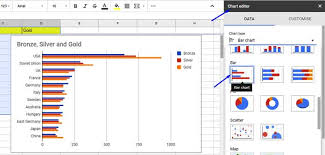 How To Create A Bar Chart Or Bar Graph In Google Doc Spreadsheet