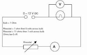 how does a rheostat change the voltage across a bulb quora the voltage to the bulb drops because part of the supply voltage is now being shared the rheostat