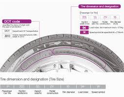 Tire Wear Rating Chart Nexen Today