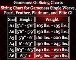 Gameness Feather Jiu Jitsu Gi Blue