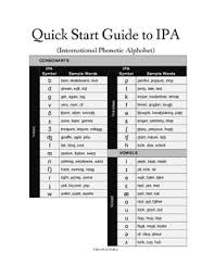 Vowel sounds are shown in red and. Quick Start Guide To International Phonetic Alphabet Ipa For Singers