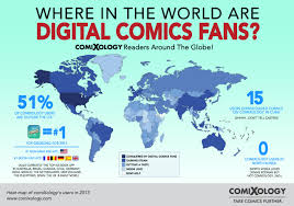 Comixology Tops The Charts All Over The World