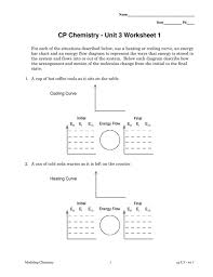 good looking balancing chemical equations worksheet answer key gizmo jennarocca doc 010326076 1 896589f7cdce670f6ec45629abd balancing chemical