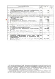 Следственный комитет и суд проверяют как Дмитрий Овсянников  izbiratelnyj fond ovsyannikova