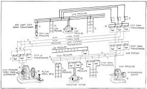 hawkins electrical guide vol 7 by nehemiah hawkins a project line connections of three phase three wire long distance transmission and distribution system the three phase alternator a is driven by the water wheel b