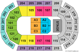 Family Arena St Charles Mo Seating Chart St Charles Family Arena Seating Capacity Elcho Table