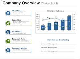 Company Overview Templates Company Overview Template 2 Ppt Powerpoint Presentation