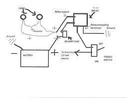 wiring diagram radiator fan relay new electric fan wiring diagram dual radiator fan wiring diagram wiring diagram radiator fan relay new electric fan wiring diagram with switch inspirationa cooling fan