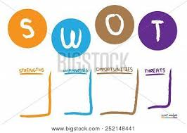 Swot Analysis Table Template Swot Analysis Table Vector Photo Free Trial Bigstock