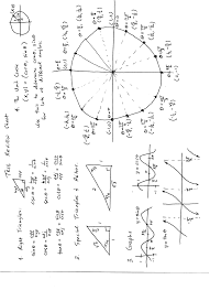 calculus review sheet trigrev gif