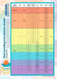 Rigby Reading Correlation Chart Bedowntowndaytona Com