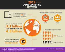 7 Useful Email Etiquette Tips For Small Business