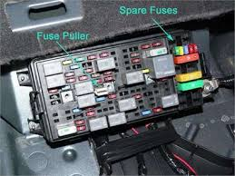 solved where is the alternator fuse on a pontiac fixya at least one fuse panel is located under the back seat pull the seat portion of the back seat seat straight up battery and fuses underneath
