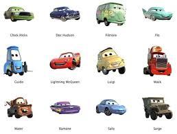 pixar cars characters names. Interesting Cars Car Names Disney Pixar Cars Characters  For Names C