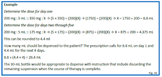 Capsule Size Chart Mg Pharmacy Calculations For Pharmacy Technicians Units Of