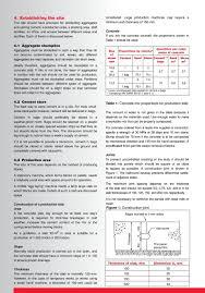 Sans Concrete Mix Design How To Make Concrete Bricks Blocks Pdf Free Download