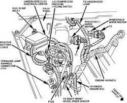 1998 jeep cherokee alternator wiring diagram 1998 jeep grand 94 chevy s10 blazer fuel pump relay location on 1998 jeep cherokee alternator wiring diagram