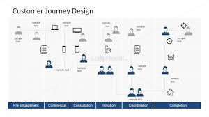 Customer Journey Mapping Template Slidemodel