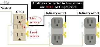 how to install and troubleshoot gfci look on back of gfci device for marks identifying line and