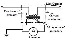 current transformer current transformer circuit diagram at Transformer Circuit Diagram