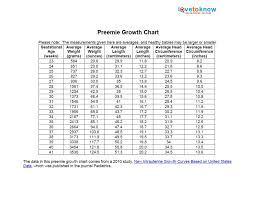 Baby Boy Weight Chart Growth Charts Topics Center For Adoption Medicine Percentile Chart