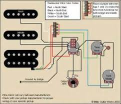 stratocaster wiring diagram push pull images fender s1 hsh wiring need wiring diagram for strat pickups w push pull