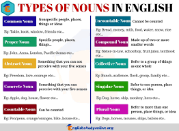 10 Types Of Nouns That You Use All The Time English Study