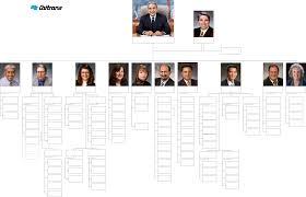 District 4 Organizational Chart California Department Dot